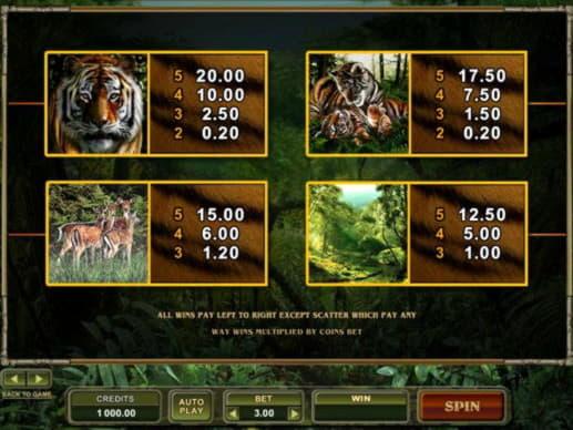 EURO 2295 No Deposit Casino Bonus at Winner Casino